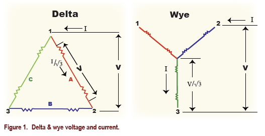 Understanding Three-phase Motor Connections